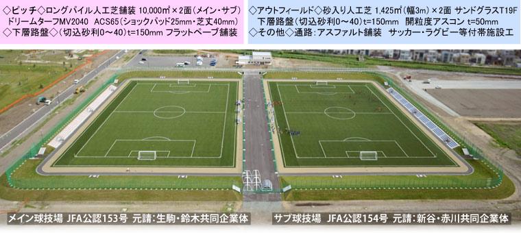 旭川市東光スポーツ公園にJFA公...